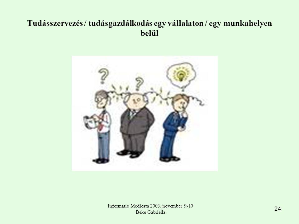 24 Tudásszervezés / tudásgazdálkodás egy vállalaton / egy munkahelyen belül Informatio Medicata 2005.