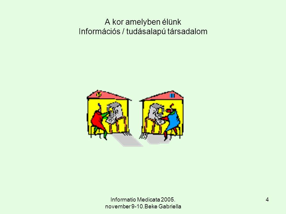 Informatio Medicata 2005.