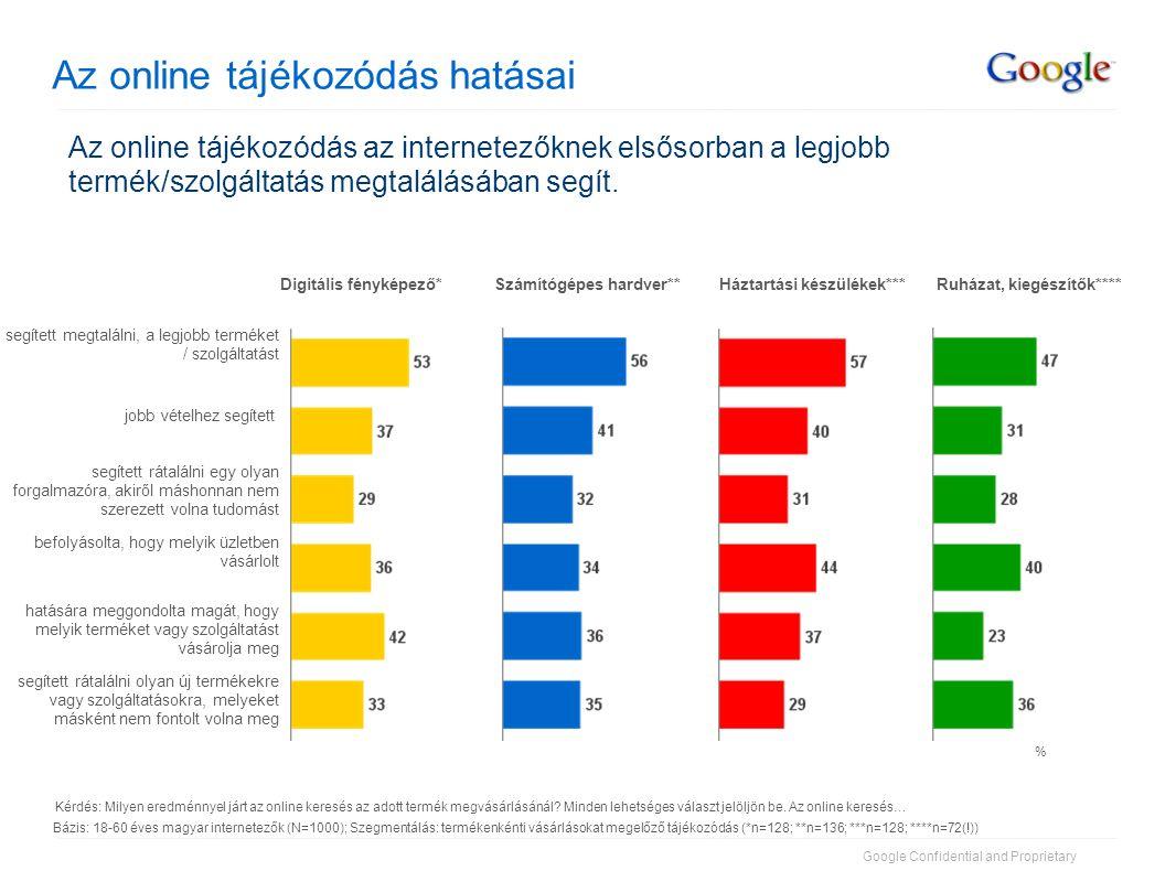 Google Confidential and Proprietary Az online tájékozódás hatásai Kérdés: Milyen eredménnyel járt az online keresés az adott termék megvásárlásánál? M