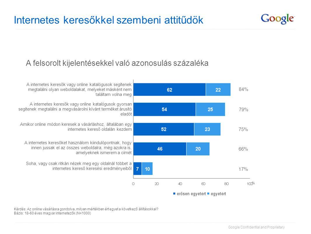 Google Confidential and Proprietary Internetes keresőkkel szembeni attitűdök % Kérdés: Az online vásárlásra gondolva, milyen mértékben ért egyet a köv