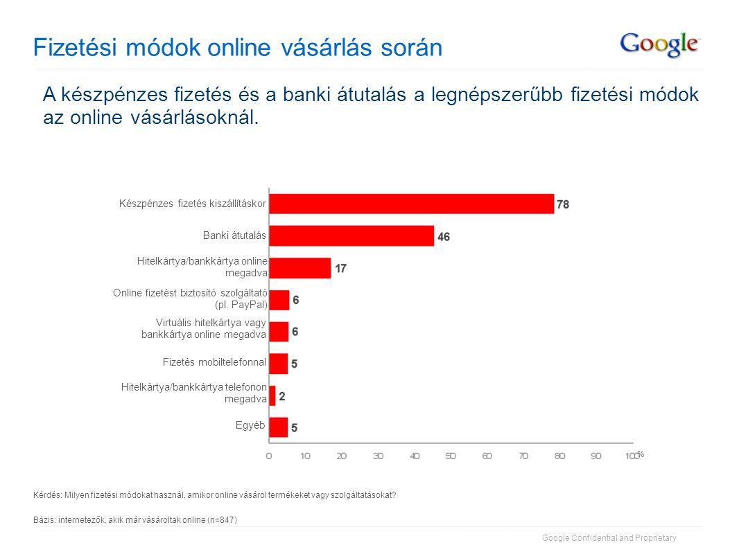 Google Confidential and Proprietary Fizetési módok online vásárlás során Kérdés: Milyen fizetési módokat használ, amikor online vásárol termékeket vag