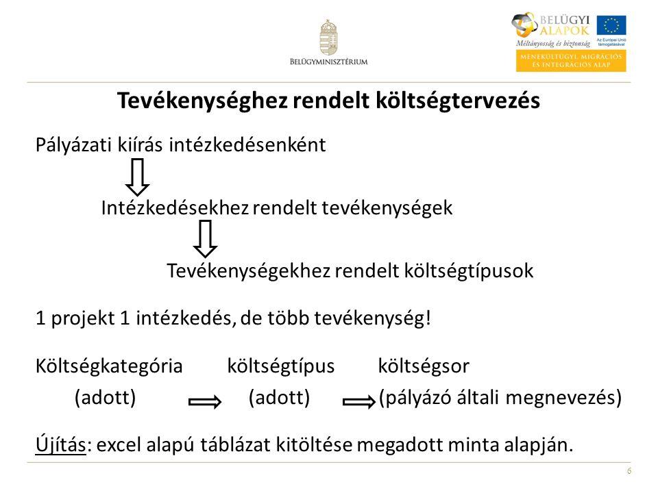 6 Tevékenységhez rendelt költségtervezés Pályázati kiírás intézkedésenként Intézkedésekhez rendelt tevékenységek Tevékenységekhez rendelt költségtípus