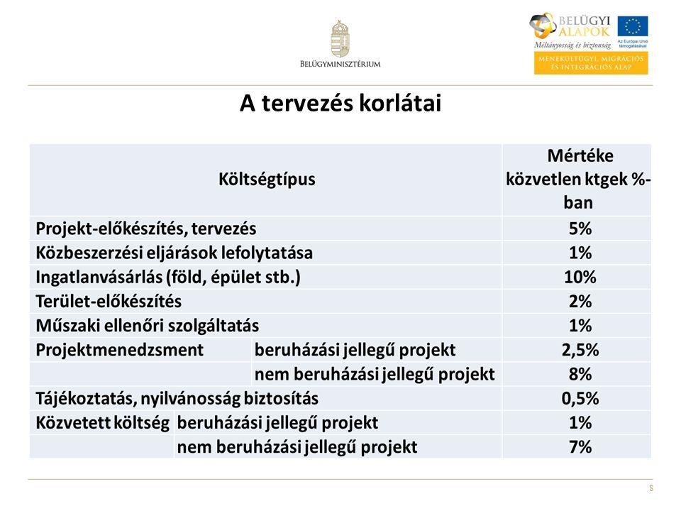 9 Költségkategóriák Projekt-előkészítés költségei Beruházáshoz kapcsolódó költségek Szakmai megvalósításhoz kapcsolódó szolgáltatások költségei Szakmai megvalósításban közreműködő munkatársak költségei Szakmai megvalósításhoz kapcsolódó egyéb költségek Célcsoport/egyéb közreműködők támogatásának költségei Projektmenedzsment költség Közvetett költség Tartalék