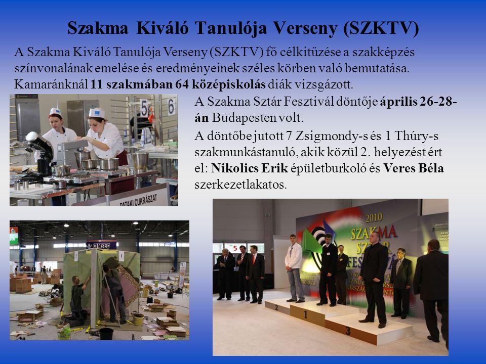 Szakma Kiváló Tanulója Verseny (SZKTV) A Szakma Kiváló Tanulója Verseny (SZKTV) fő célkitűzése a szakképzés színvonalának emelése és eredményeinek szé
