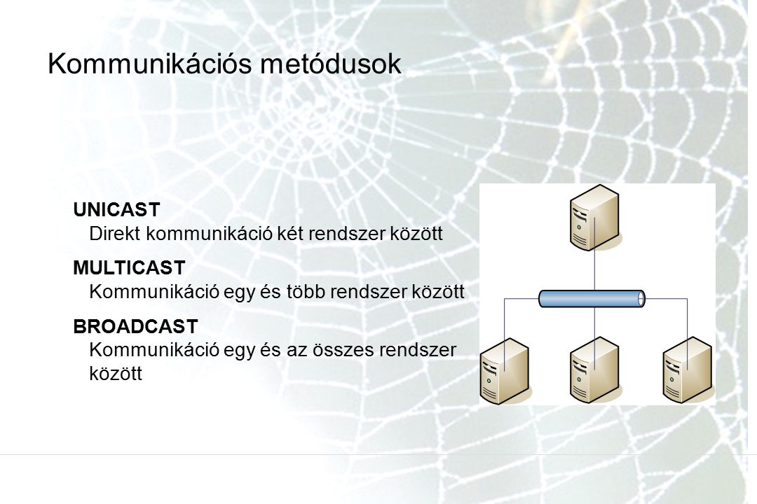 Kommunikációs metódusok UNICAST Direkt kommunikáció két rendszer között MULTICAST Kommunikáció egy és több rendszer között BROADCAST Kommunikáció egy