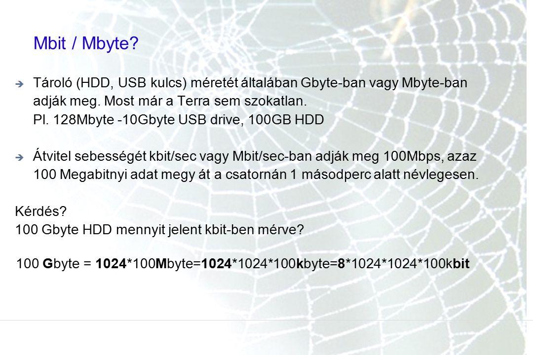 Mbit / Mbyte?  Tároló (HDD, USB kulcs) méretét általában Gbyte-ban vagy Mbyte-ban adják meg. Most már a Terra sem szokatlan. Pl. 128Mbyte -10Gbyte US