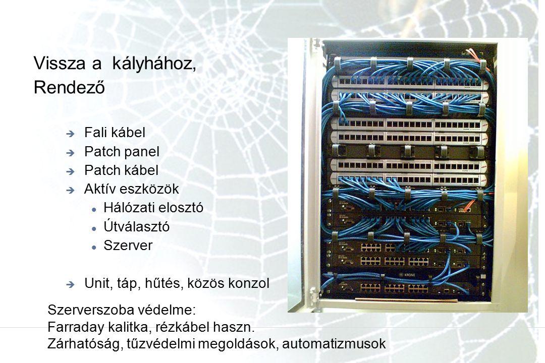 Vissza a kályhához, Rendező  Fali kábel  Patch panel  Patch kábel  Aktív eszközök Hálózati elosztó Útválasztó Szerver  Unit, táp, hűtés, közös ko
