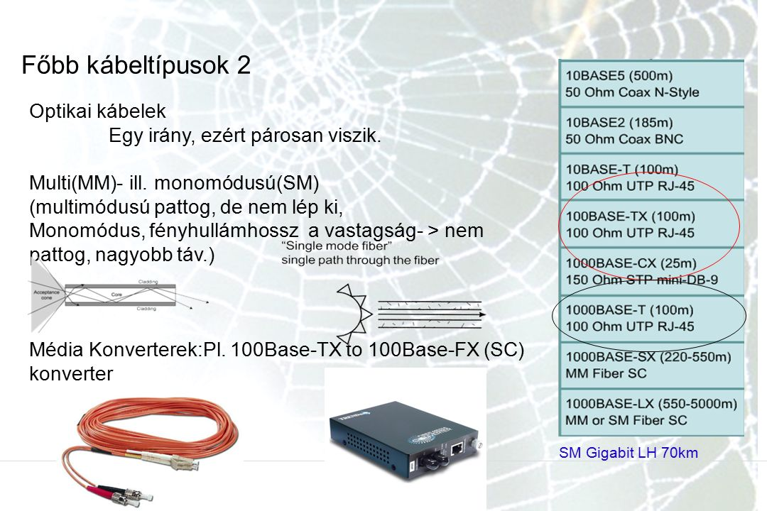 Gigabit Ethernet Cabling Options 9u Singlemode { 1000BASE-LX ~1300nm Fiber 1000BASE-SX ~ 850nm Fiber {1000BASE-CX Copper 25m 10km Campus Backbone 260m Data Center Building Backbones { 1000BASE-T 100m Wiring Closet 550m 50u Multimode 4 pr CAT 5 UTP Balanced Shielded Cable 62.5u Multimode { Az egyes távolságokat milyen kábelezési megoldással látják el.