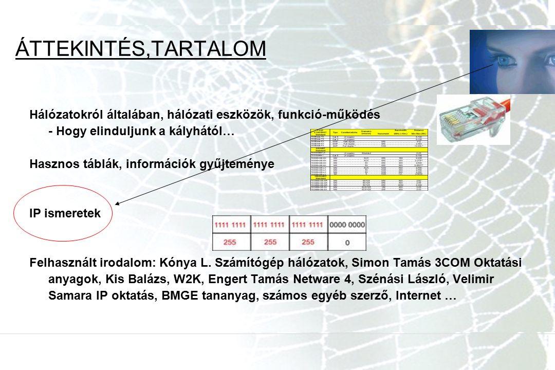 ÁTTEKINTÉS,TARTALOM Hálózatokról általában, hálózati eszközök, funkció-működés - Hogy elinduljunk a kályhától… Hasznos táblák, információk gyűjteménye IP ismeretek Felhasznált irodalom: Kónya L.
