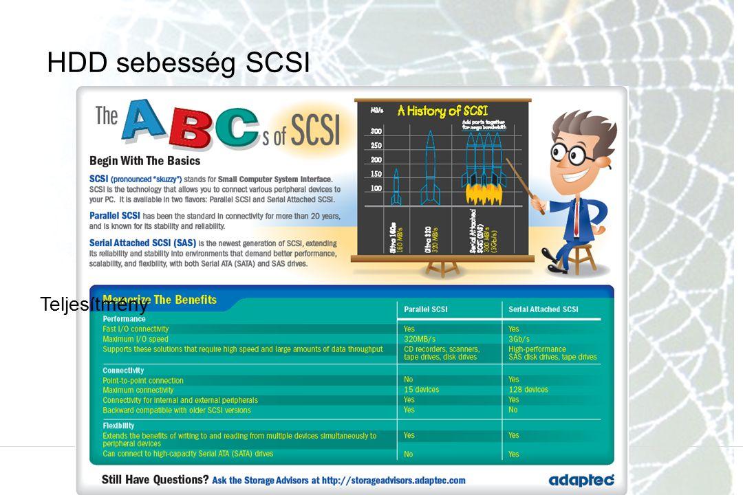 HDD sebesség SCSI Teljesítmény