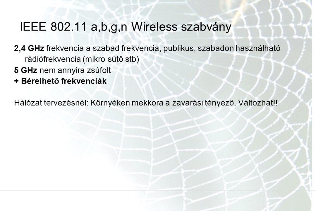 IEEE 802.11 a,b,g,n Wireless szabvány 2,4 GHz frekvencia a szabad frekvencia, publikus, szabadon használható rádiófrekvencia (mikro sütő stb) 5 GHz ne