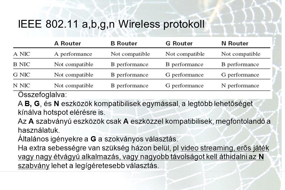 IEEE 802.11 a,b,g,n Wireless protokoll Összefoglalva: A B, G, és N eszközök kompatibilisek egymással, a legtöbb lehetőséget kínálva hotspot elérésre is.