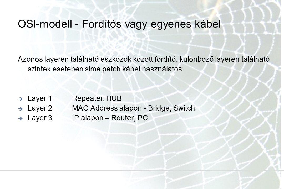 OSI-modell - Fordítós vagy egyenes kábel Azonos layeren található eszközök között fordító, különböző layeren található szintek esetében sima patch káb