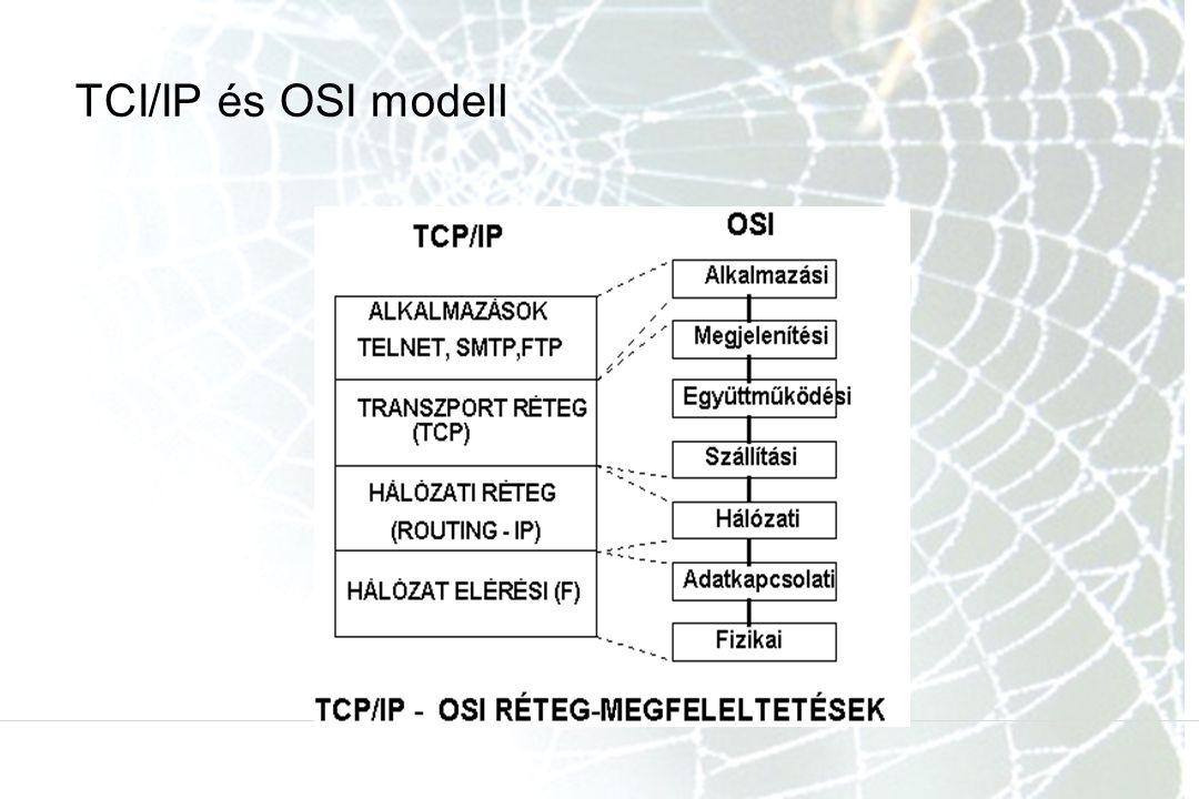 TCI/IP és OSI modell