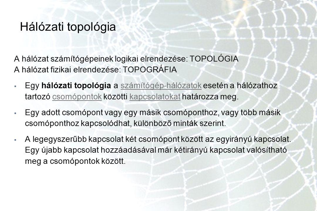 Hálózati topológia A hálózat számítógépeinek logikai elrendezése: TOPOLÓGIA A hálózat fizikai elrendezése: TOPOGRÁFIA  Egy hálózati topológia a számítógép-hálózatok esetén a hálózathoz tartozó csomópontok közötti kapcsolatokat határozza meg.számítógép-hálózatokcsomópontokkapcsolatokat  Egy adott csomópont vagy egy másik csomóponthoz, vagy több másik csomóponthoz kapcsolódhat, különböző minták szerint.