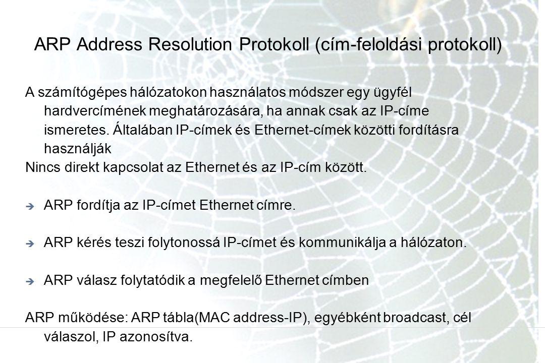ARP Address Resolution Protokoll (cím-feloldási protokoll) A számítógépes hálózatokon használatos módszer egy ügyfél hardvercímének meghatározására, ha annak csak az IP-címe ismeretes.
