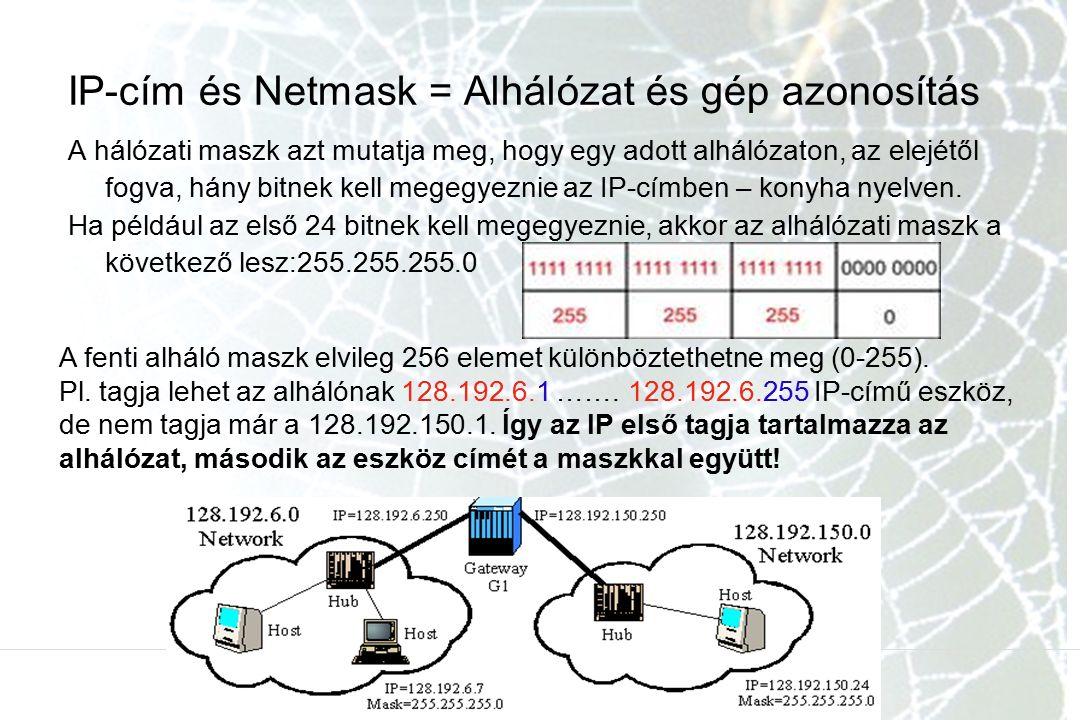 IP-cím és Netmask = Alhálózat és gép azonosítás A hálózati maszk azt mutatja meg, hogy egy adott alhálózaton, az elejétől fogva, hány bitnek kell megegyeznie az IP-címben – konyha nyelven.