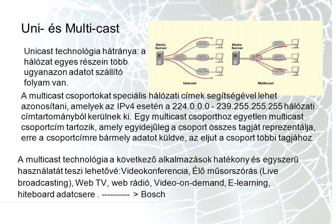 Uni- és Multi-cast A multicast technológia a következő alkalmazások hatékony és egyszerű használatát teszi lehetővé:Videokonferencia, Élő műsorszórás (Live broadcasting), Web TV, web rádió, Video-on-demand, E-learning, hiteboard adatcsere.