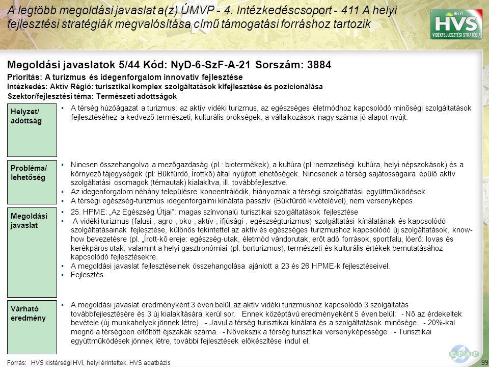 99 Forrás:HVS kistérségi HVI, helyi érintettek, HVS adatbázis Megoldási javaslatok 5/44 Kód: NyD-6-SzF-A-21 Sorszám: 3884 A legtöbb megoldási javaslat a(z) ÚMVP - 4.