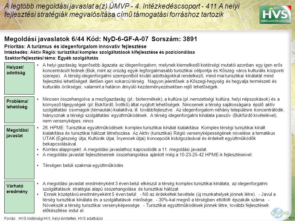 101 Forrás:HVS kistérségi HVI, helyi érintettek, HVS adatbázis Megoldási javaslatok 6/44 Kód: NyD-6-GF-A-07 Sorszám: 3891 A legtöbb megoldási javaslat