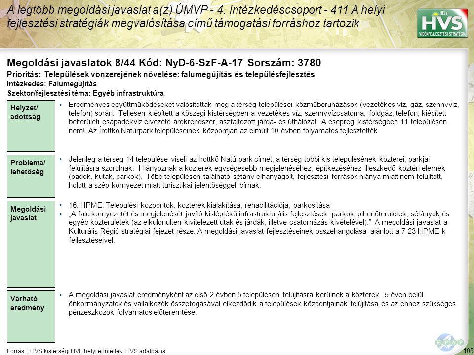 105 Forrás:HVS kistérségi HVI, helyi érintettek, HVS adatbázis Megoldási javaslatok 8/44 Kód: NyD-6-SzF-A-17 Sorszám: 3780 A legtöbb megoldási javasla