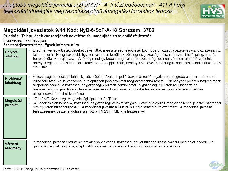 107 Forrás:HVS kistérségi HVI, helyi érintettek, HVS adatbázis Megoldási javaslatok 9/44 Kód: NyD-6-SzF-A-18 Sorszám: 3782 A legtöbb megoldási javaslat a(z) ÚMVP - 4.