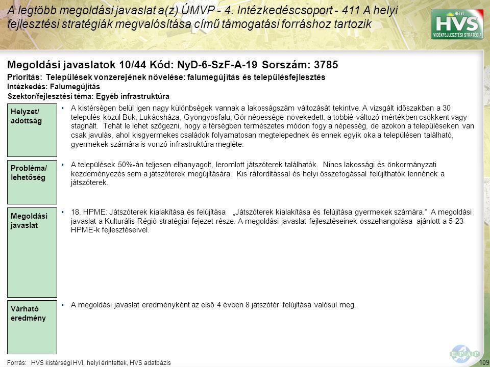 109 Forrás:HVS kistérségi HVI, helyi érintettek, HVS adatbázis Megoldási javaslatok 10/44 Kód: NyD-6-SzF-A-19 Sorszám: 3785 A legtöbb megoldási javaslat a(z) ÚMVP - 4.