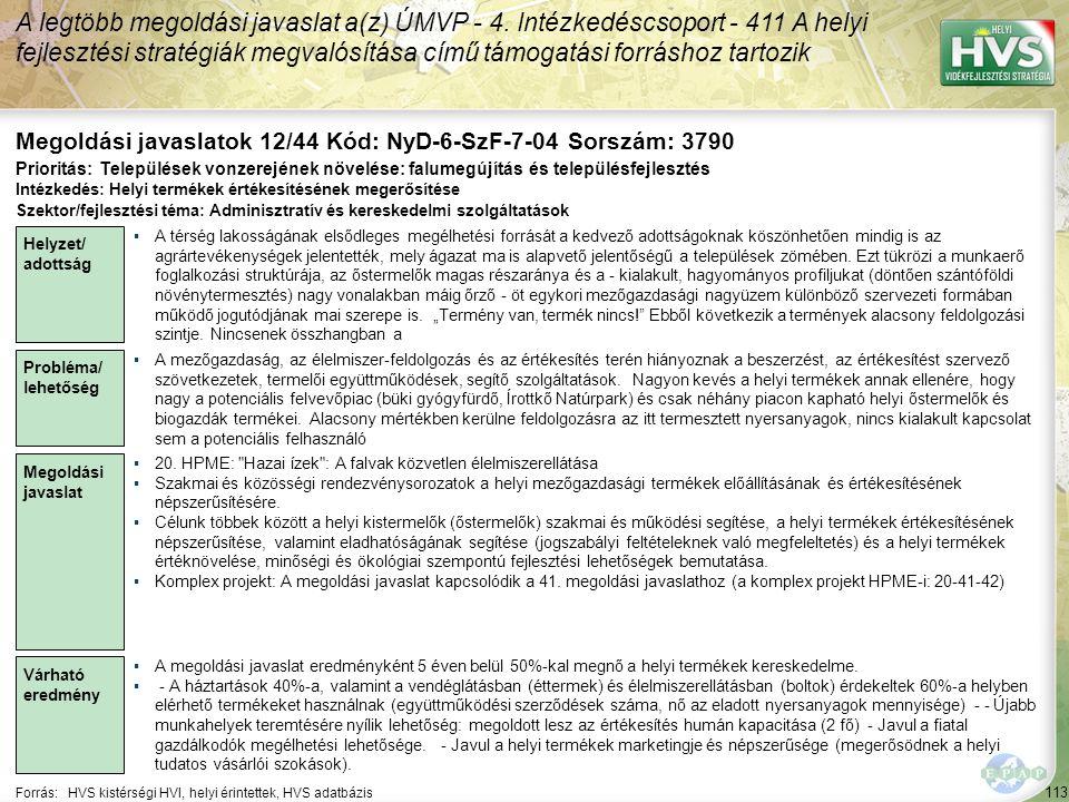 113 Forrás:HVS kistérségi HVI, helyi érintettek, HVS adatbázis Megoldási javaslatok 12/44 Kód: NyD-6-SzF-7-04 Sorszám: 3790 A legtöbb megoldási javasl