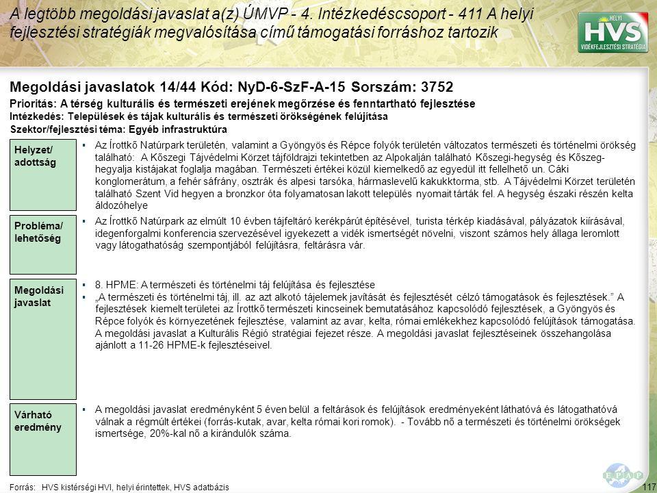 117 Forrás:HVS kistérségi HVI, helyi érintettek, HVS adatbázis Megoldási javaslatok 14/44 Kód: NyD-6-SzF-A-15 Sorszám: 3752 A legtöbb megoldási javasl