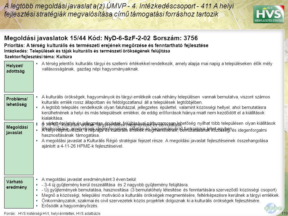 119 Forrás:HVS kistérségi HVI, helyi érintettek, HVS adatbázis Megoldási javaslatok 15/44 Kód: NyD-6-SzF-2-02 Sorszám: 3756 A legtöbb megoldási javasl