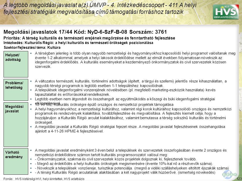 123 Forrás:HVS kistérségi HVI, helyi érintettek, HVS adatbázis Megoldási javaslatok 17/44 Kód: NyD-6-SzF-B-08 Sorszám: 3761 A legtöbb megoldási javasl