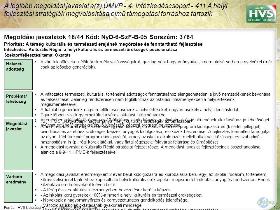 125 Forrás:HVS kistérségi HVI, helyi érintettek, HVS adatbázis Megoldási javaslatok 18/44 Kód: NyD-6-SzF-B-05 Sorszám: 3764 A legtöbb megoldási javasl