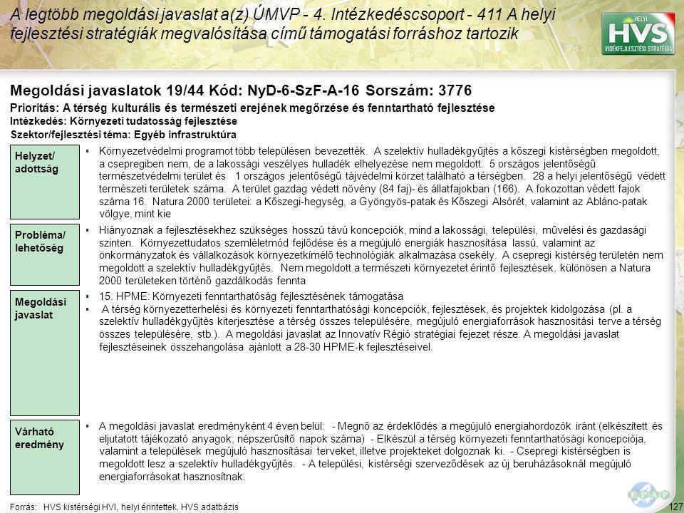 127 Forrás:HVS kistérségi HVI, helyi érintettek, HVS adatbázis Megoldási javaslatok 19/44 Kód: NyD-6-SzF-A-16 Sorszám: 3776 A legtöbb megoldási javasl