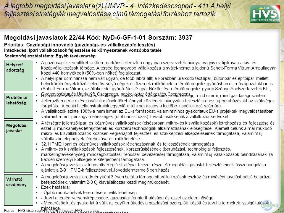 133 Forrás:HVS kistérségi HVI, helyi érintettek, HVS adatbázis Megoldási javaslatok 22/44 Kód: NyD-6-GF-1-01 Sorszám: 3937 A legtöbb megoldási javasla