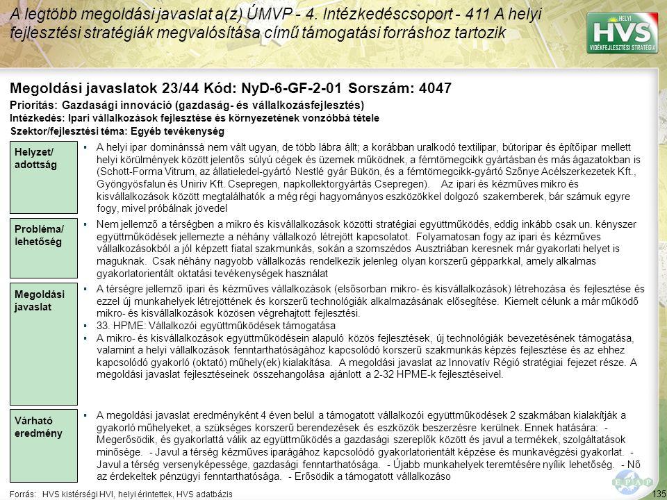 135 Forrás:HVS kistérségi HVI, helyi érintettek, HVS adatbázis Megoldási javaslatok 23/44 Kód: NyD-6-GF-2-01 Sorszám: 4047 A legtöbb megoldási javasla