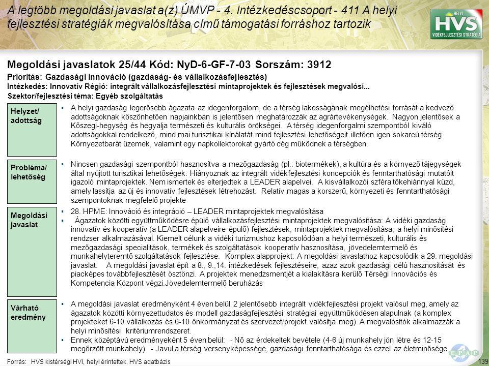 139 Forrás:HVS kistérségi HVI, helyi érintettek, HVS adatbázis Megoldási javaslatok 25/44 Kód: NyD-6-GF-7-03 Sorszám: 3912 A legtöbb megoldási javasla