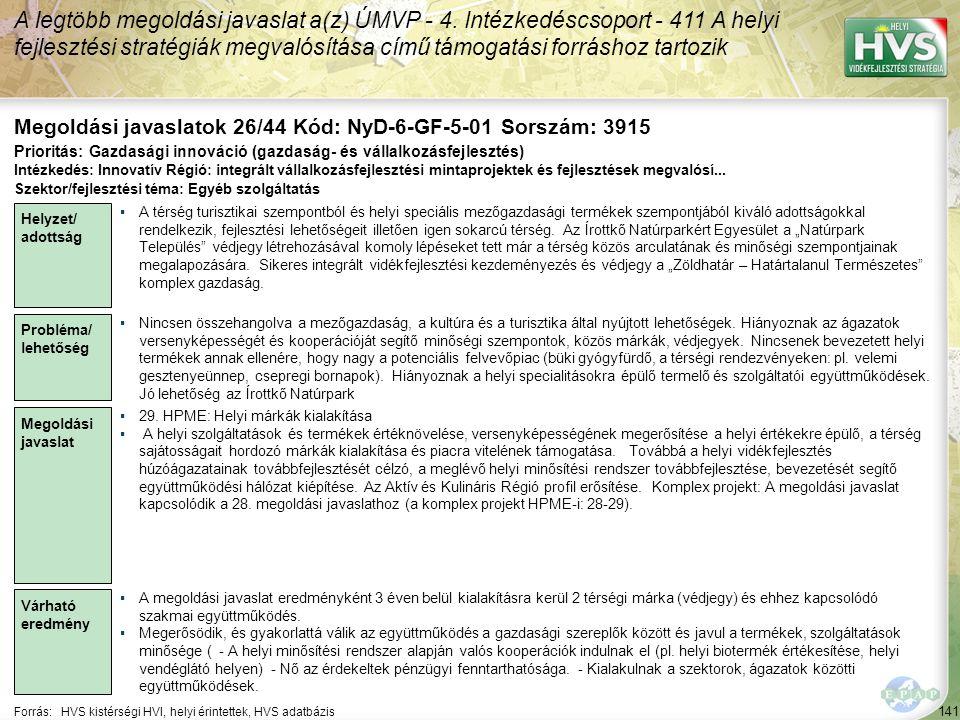141 Forrás:HVS kistérségi HVI, helyi érintettek, HVS adatbázis Megoldási javaslatok 26/44 Kód: NyD-6-GF-5-01 Sorszám: 3915 A legtöbb megoldási javasla