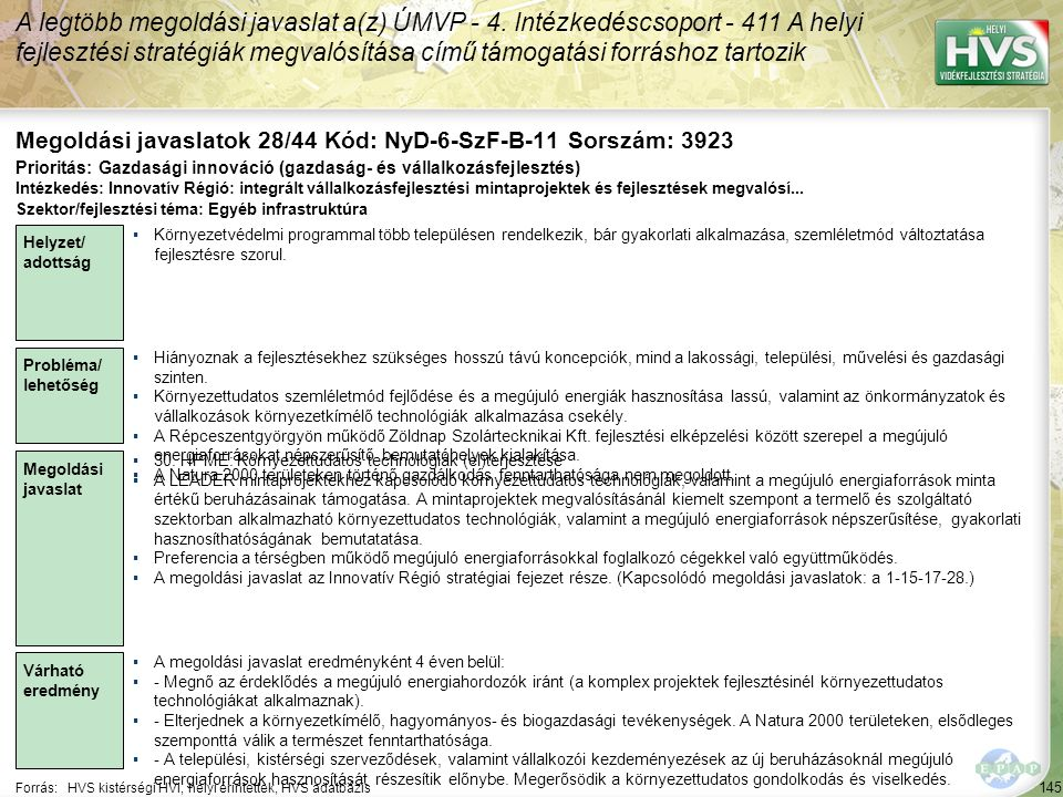 145 Forrás:HVS kistérségi HVI, helyi érintettek, HVS adatbázis Megoldási javaslatok 28/44 Kód: NyD-6-SzF-B-11 Sorszám: 3923 A legtöbb megoldási javasl