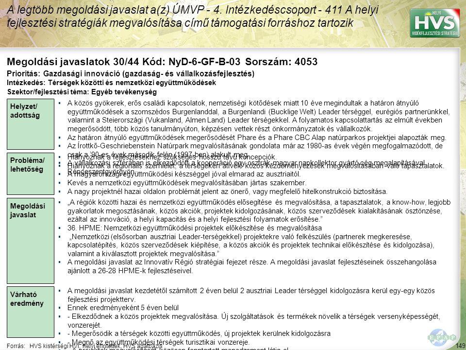 149 Forrás:HVS kistérségi HVI, helyi érintettek, HVS adatbázis Megoldási javaslatok 30/44 Kód: NyD-6-GF-B-03 Sorszám: 4053 A legtöbb megoldási javasla