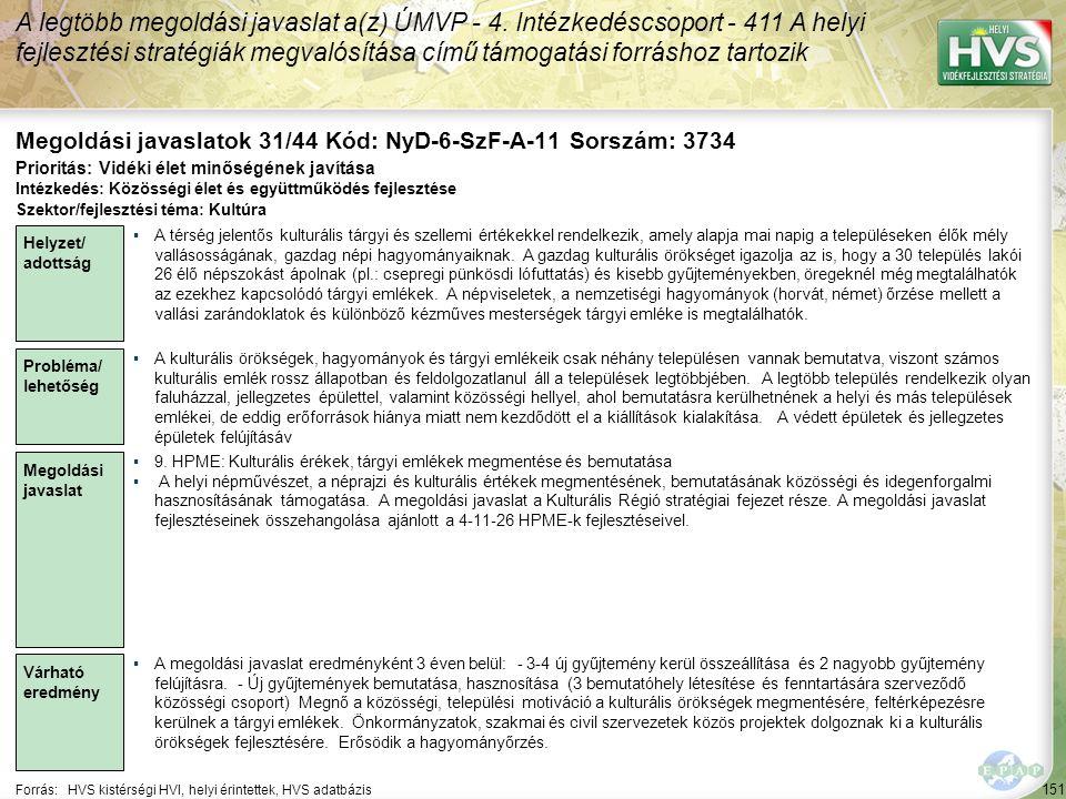 151 Forrás:HVS kistérségi HVI, helyi érintettek, HVS adatbázis Megoldási javaslatok 31/44 Kód: NyD-6-SzF-A-11 Sorszám: 3734 A legtöbb megoldási javasl