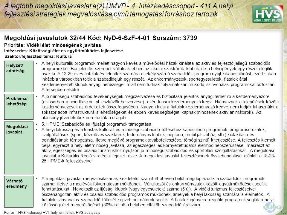 153 Forrás:HVS kistérségi HVI, helyi érintettek, HVS adatbázis Megoldási javaslatok 32/44 Kód: NyD-6-SzF-4-01 Sorszám: 3739 A legtöbb megoldási javasl