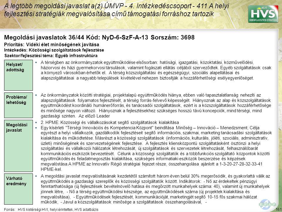 161 Forrás:HVS kistérségi HVI, helyi érintettek, HVS adatbázis Megoldási javaslatok 36/44 Kód: NyD-6-SzF-A-13 Sorszám: 3698 A legtöbb megoldási javasl