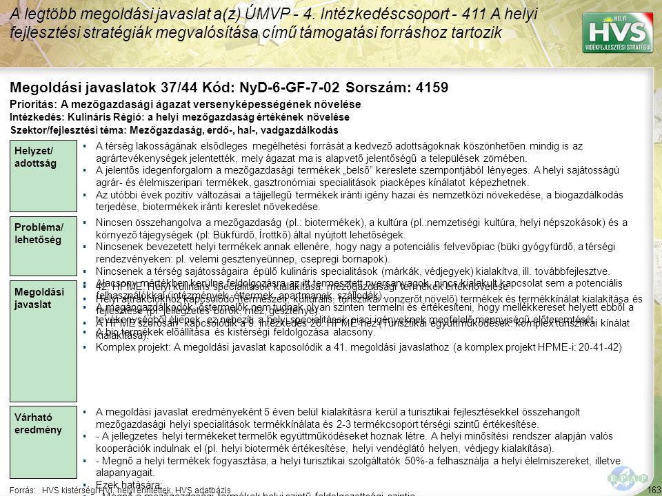163 Forrás:HVS kistérségi HVI, helyi érintettek, HVS adatbázis Megoldási javaslatok 37/44 Kód: NyD-6-GF-7-02 Sorszám: 4159 A legtöbb megoldási javasla