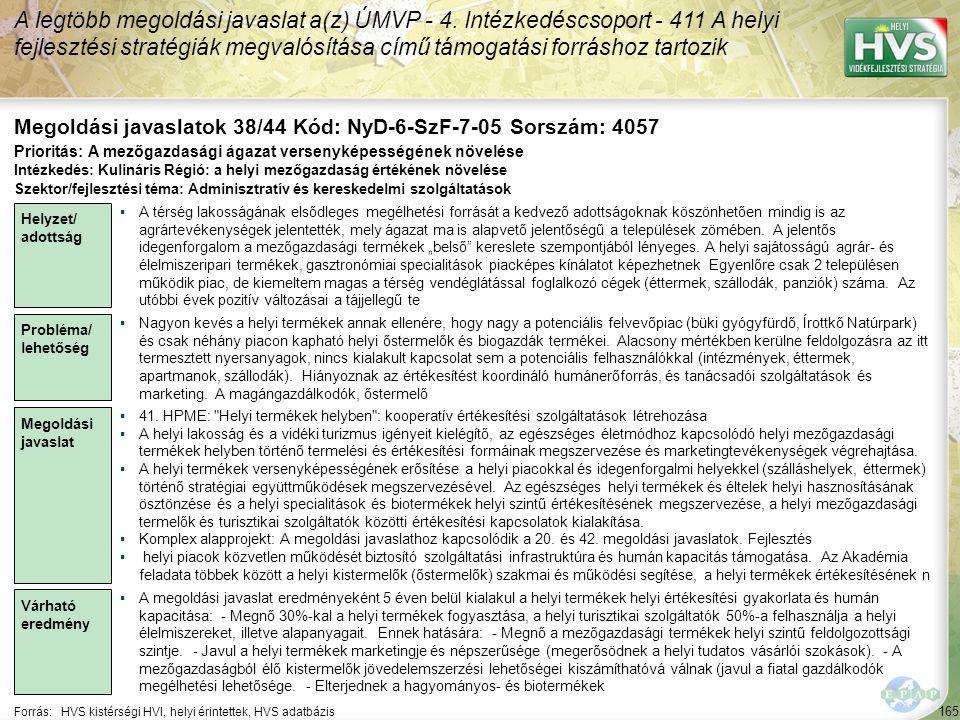 165 Forrás:HVS kistérségi HVI, helyi érintettek, HVS adatbázis Megoldási javaslatok 38/44 Kód: NyD-6-SzF-7-05 Sorszám: 4057 A legtöbb megoldási javasl