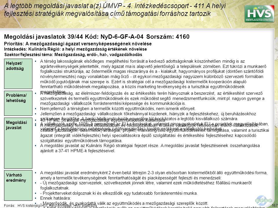 167 Forrás:HVS kistérségi HVI, helyi érintettek, HVS adatbázis Megoldási javaslatok 39/44 Kód: NyD-6-GF-A-04 Sorszám: 4160 A legtöbb megoldási javasla
