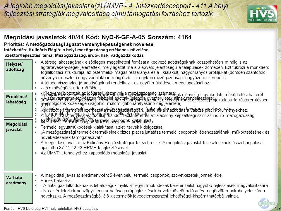 169 Forrás:HVS kistérségi HVI, helyi érintettek, HVS adatbázis Megoldási javaslatok 40/44 Kód: NyD-6-GF-A-05 Sorszám: 4164 A legtöbb megoldási javasla