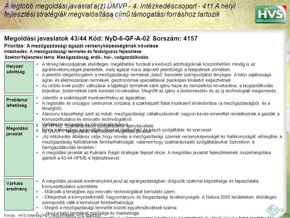 175 Forrás:HVS kistérségi HVI, helyi érintettek, HVS adatbázis Megoldási javaslatok 43/44 Kód: NyD-6-GF-A-02 Sorszám: 4157 A legtöbb megoldási javasla