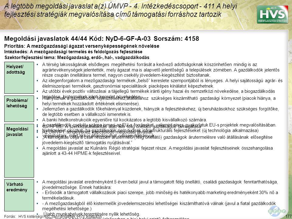 177 Forrás:HVS kistérségi HVI, helyi érintettek, HVS adatbázis Megoldási javaslatok 44/44 Kód: NyD-6-GF-A-03 Sorszám: 4158 A legtöbb megoldási javasla