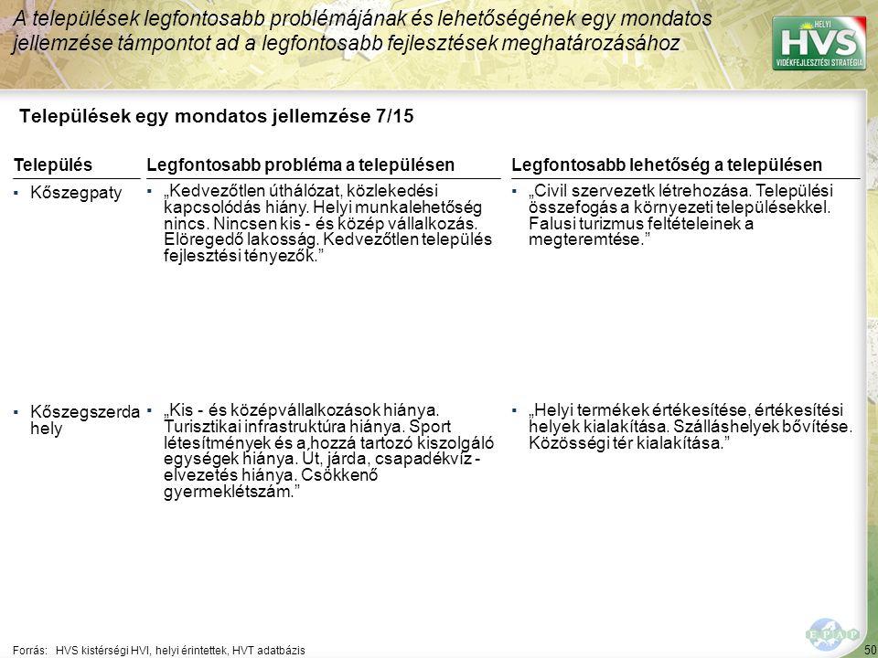 50 Települések egy mondatos jellemzése 7/15 A települések legfontosabb problémájának és lehetőségének egy mondatos jellemzése támpontot ad a legfontos