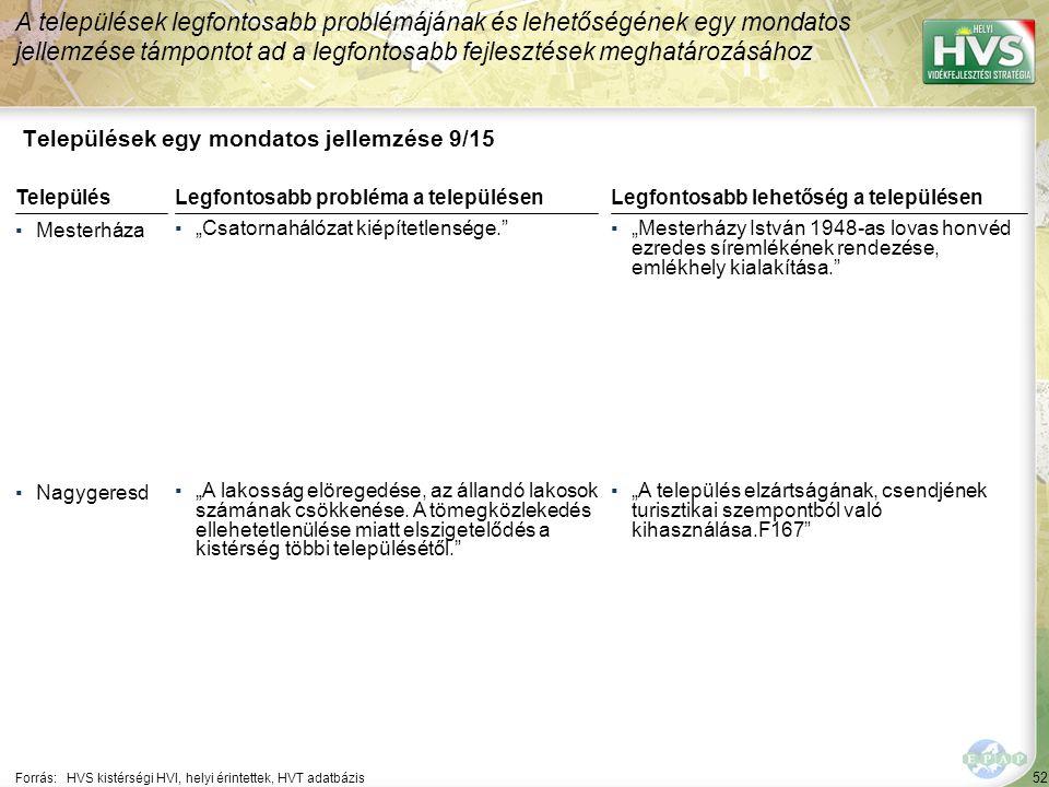 52 Települések egy mondatos jellemzése 9/15 A települések legfontosabb problémájának és lehetőségének egy mondatos jellemzése támpontot ad a legfontos
